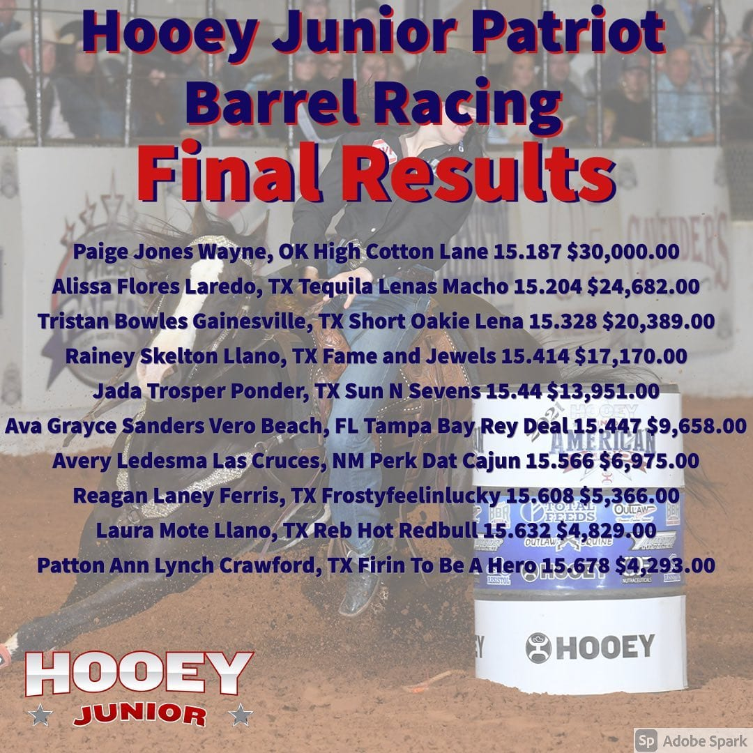 Jr Patriot Barrel Racing Final Results Image