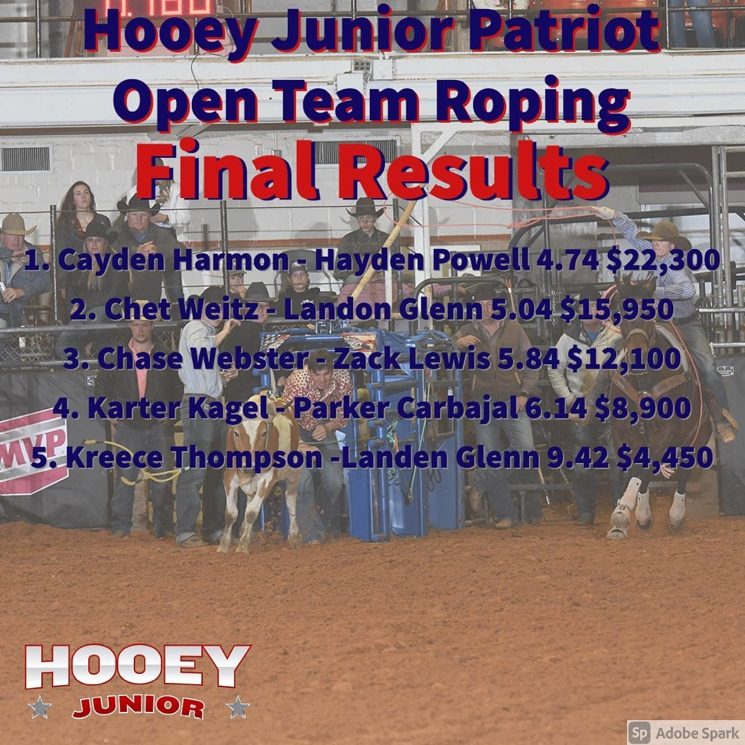 Open Team Roping Finals Results Image